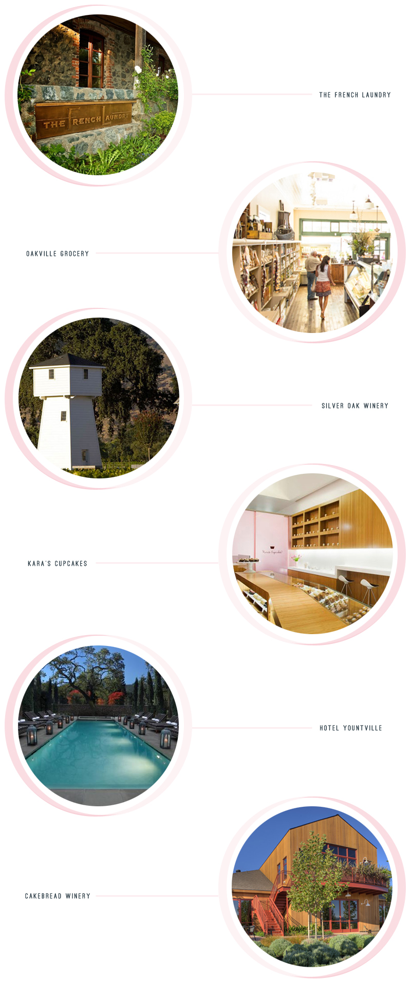 travelplanning: napa itinerary